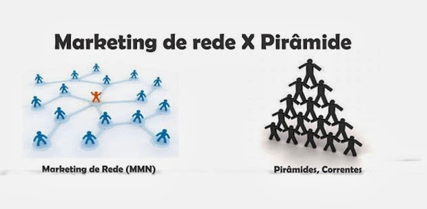 marketing-de-rede-piramide x mmn