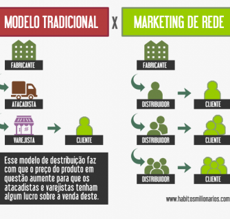 marketing-multinivel-como-funciona-2